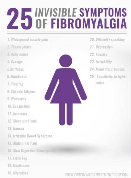 25-real-symptoms-of-fibromyalgia